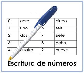 Escritura números