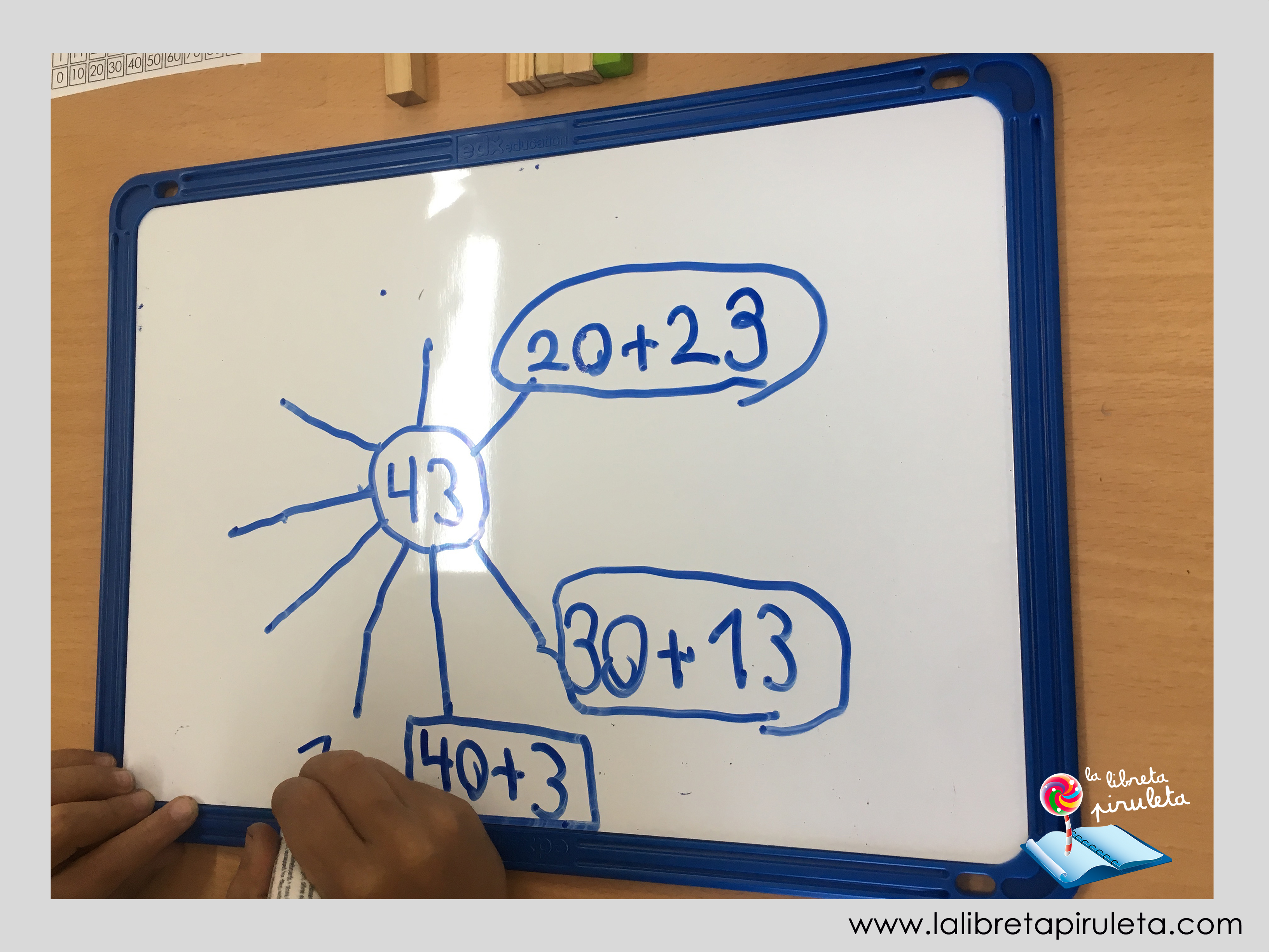 Los números en primaria