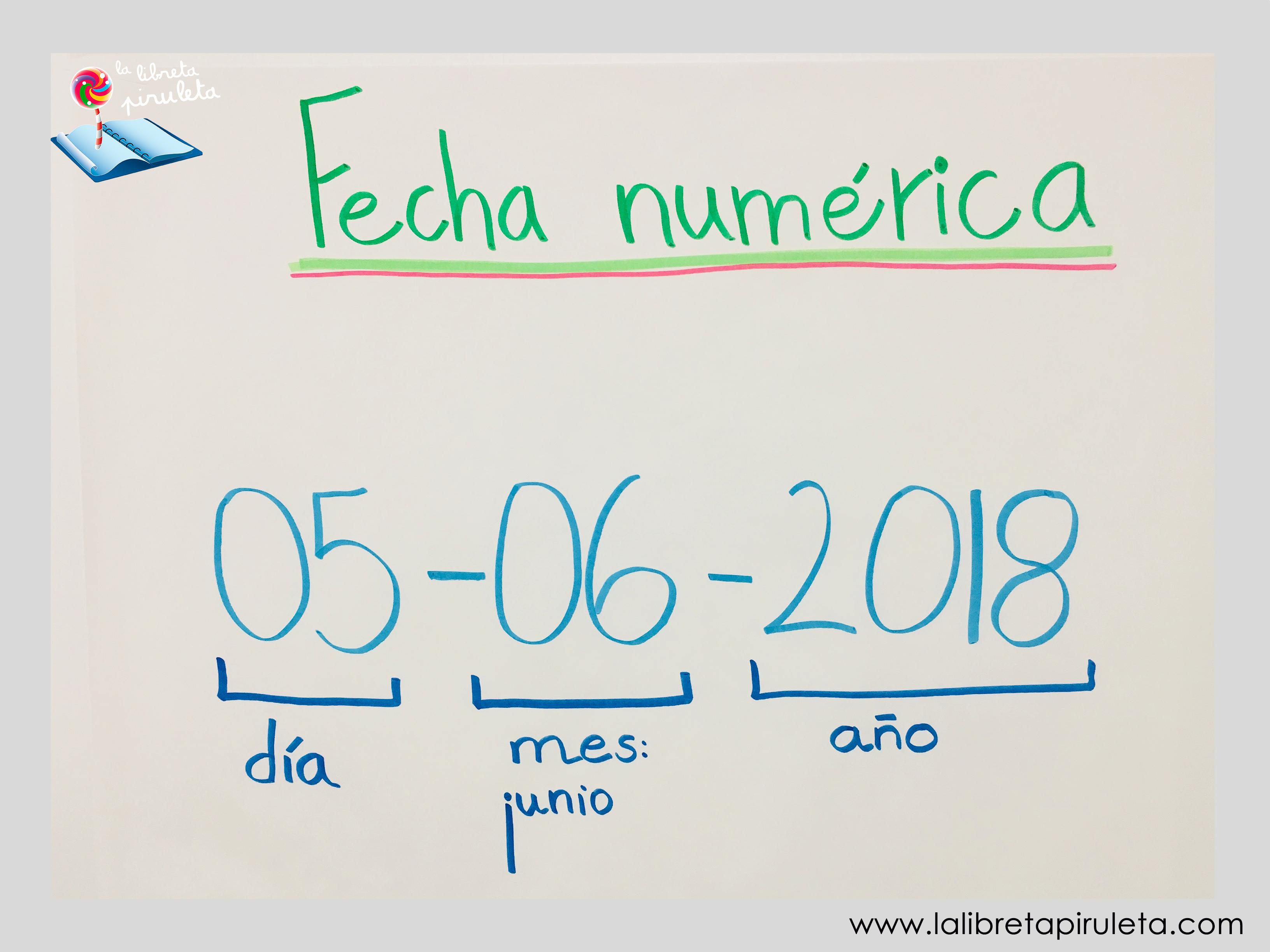 Fecha numérica
