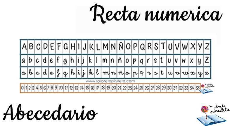 Recta numérica
